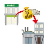 メリットが多い新創業融資制度で創業融資を獲得する!